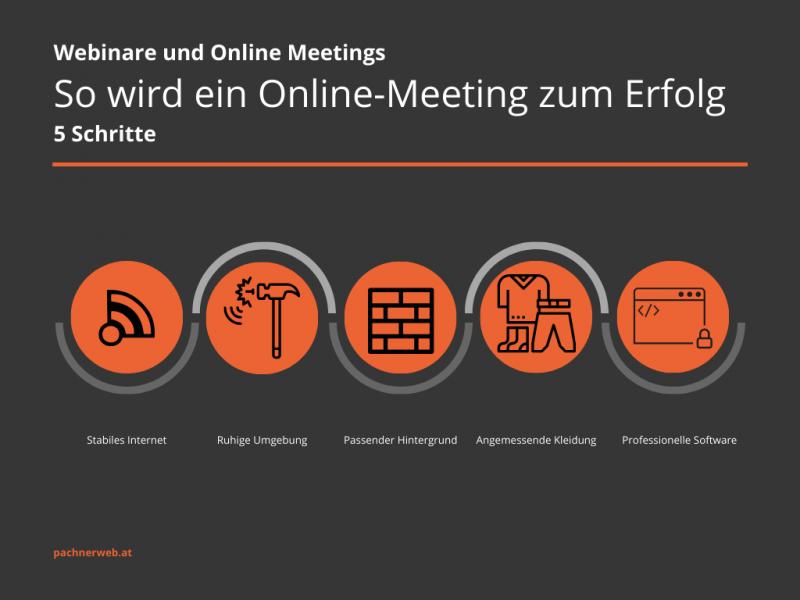 Infografik Webinare und Online Meetings